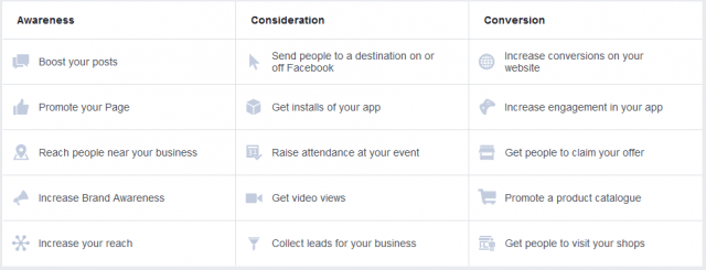 Social Media Ad Campaigns: Facebook Ad Campaign Goals