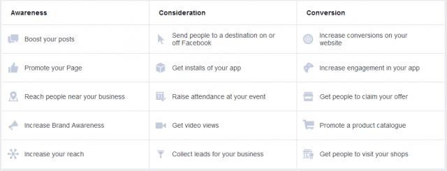 Social Media Ad Campaigns: Facebook Ad Campaign Goals